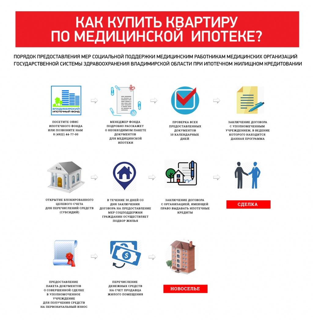 Дом мос ру информация о доме